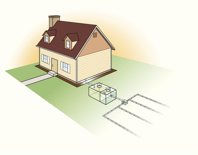 Why Is Septic Drainage Important?